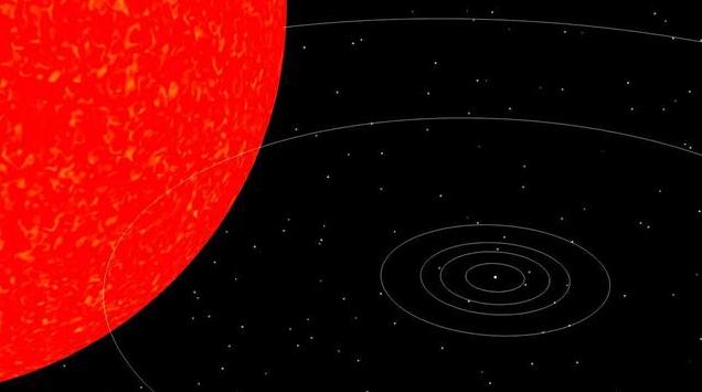 如果现在把参宿四放在太阳的位置会发生什么事情?