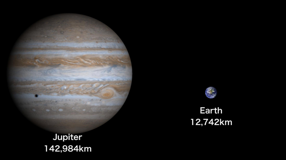 Jupiter Introduction