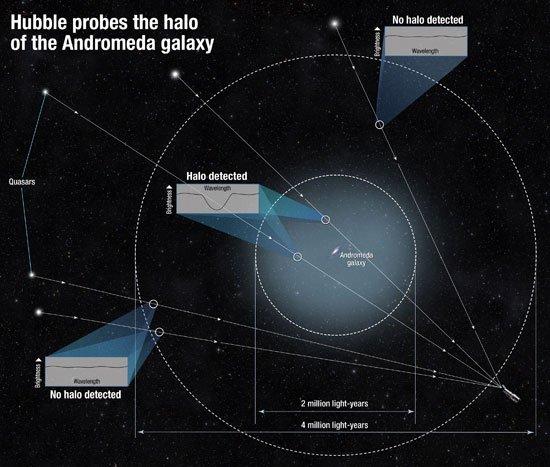 AndromedaHalo-550px.jpg