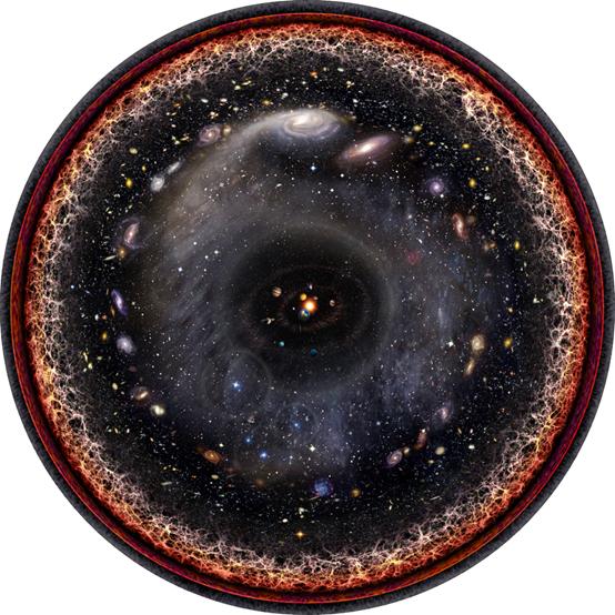 早期的星系