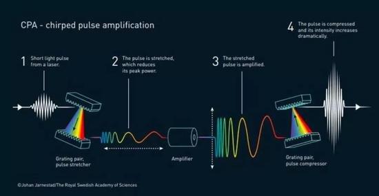 据称引力波再度现身,可我们能探测它波粒二象性吗?