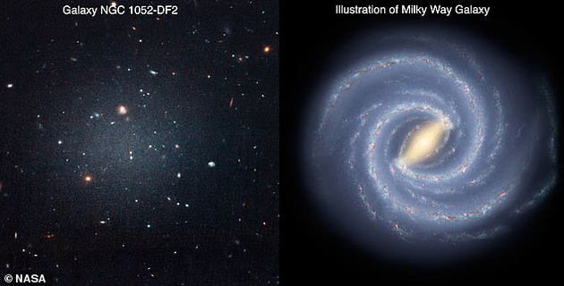 科学家发现第二例不含暗物质星系:或揭开其本质之谜