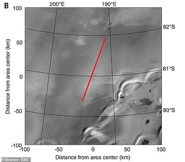 火星地下湖中可能生存着这些生物:海绵和微生物
