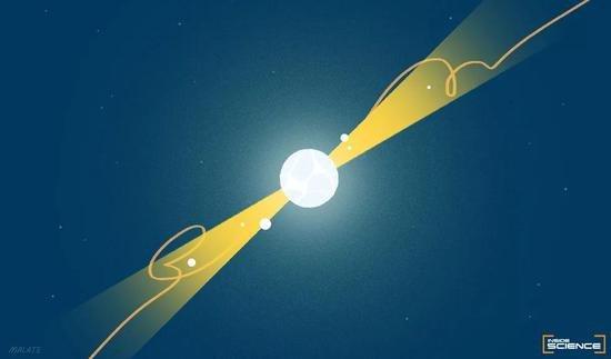 星际航行黑暗无边,唯有这颗星可以成为宇航员指明灯