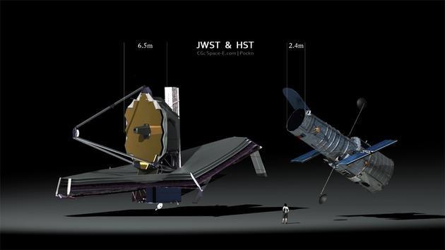 寻找另一个地球:我们能直接拍摄系外行星照片吗?