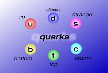 两大团队同时预测四夸克重粒子存在