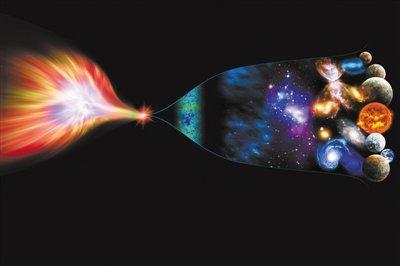暴胀还是反弹?宇宙起源之问