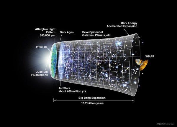 锂:大爆炸理论的最后疑难?