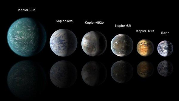 为什么还没有发现另一个地球?