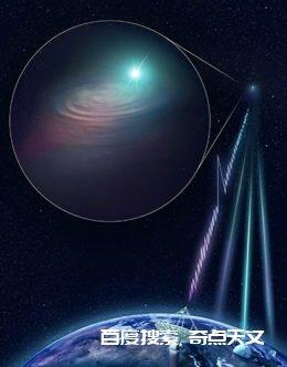 磁星是快速无线电爆发的起源吗?