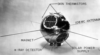 早期天文卫星回顾