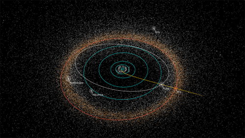 Ultima Thule:太阳系的新边疆
