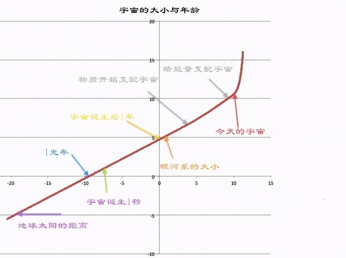 【科學科普】光速是宇宙速度的極限?在宇宙中的超光速現象面前,光速簡直就是「龜速」