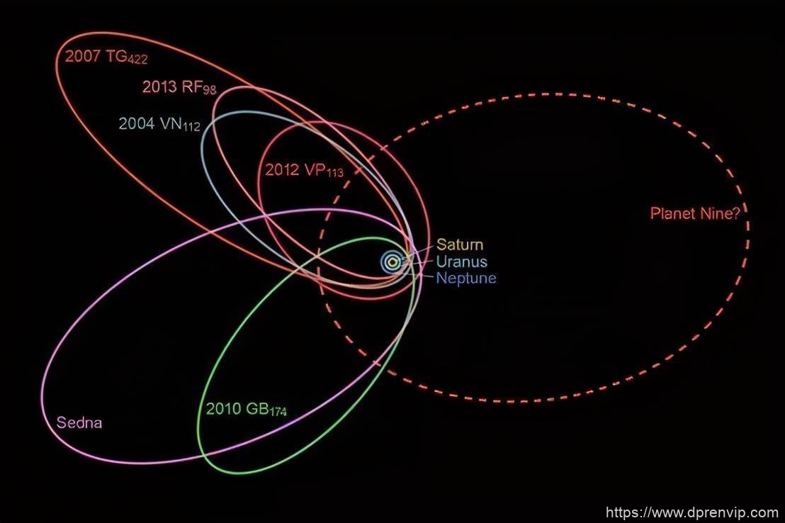 第九大行星是個黑洞?科學家稱,它就在太陽系後院