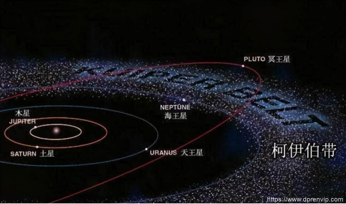 「第九行星」到底在哪?研究认为:它不排除是一颗「超级地球」