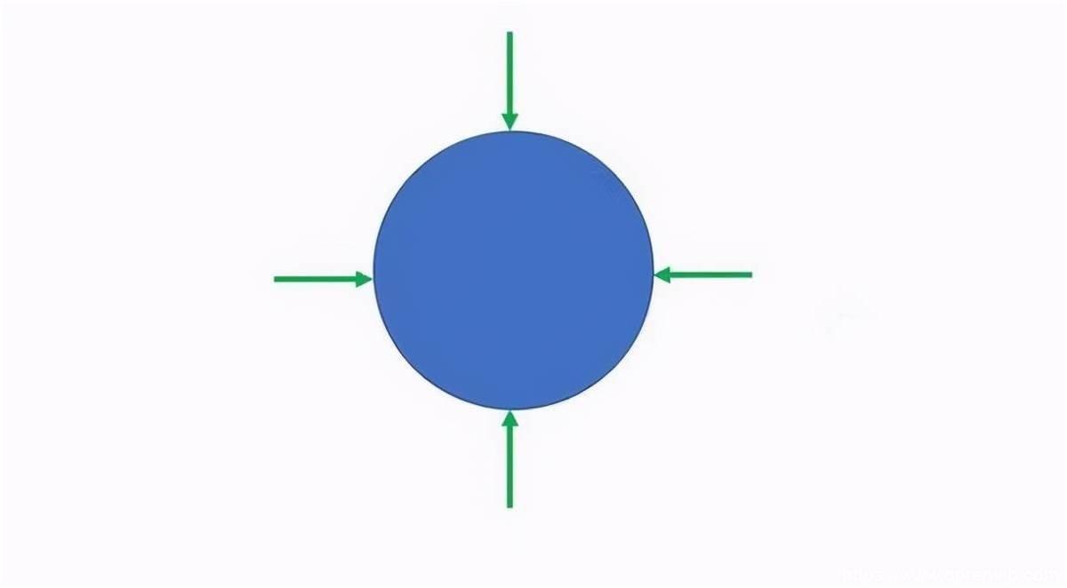 【脑洞系列】如果把100斤的实心铁球,沉入最深的海底,铁球会被压变形吗?
