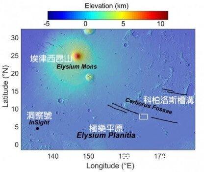 火星上的火山可能很活跃,增加了近期宜居环境的可能性