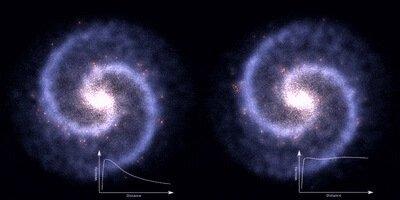 暗物质? 还是未知的重力场源?