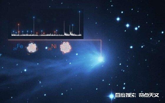 比利时天文学家发现太阳系内及星际彗星都含有重金属蒸气