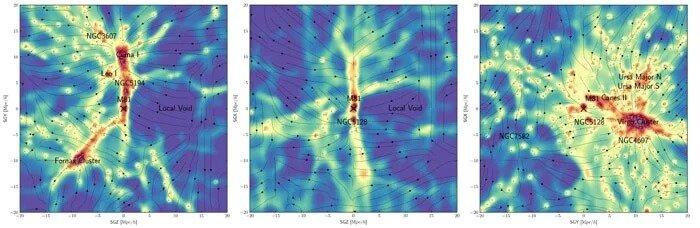 新的暗物质地图显示了银河系和附近星系之间的桥梁