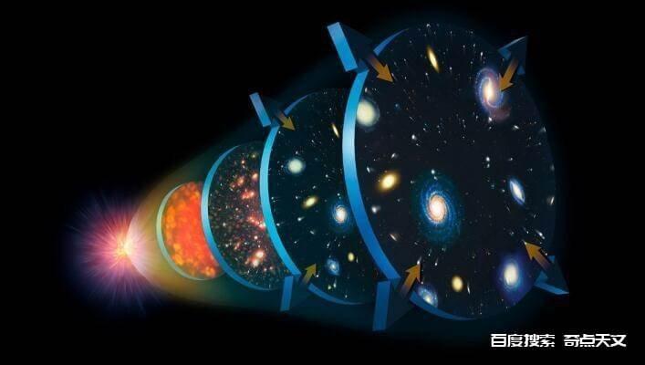 既然宇宙诞生于138亿年前,那在宇宙诞生之前,又存在著什麽?