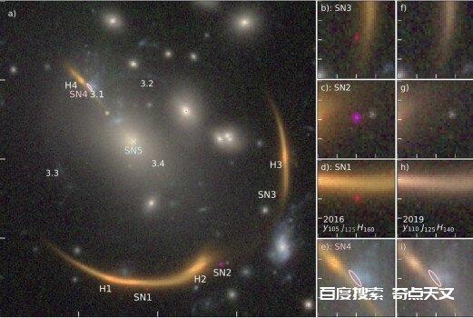由于重力透镜效应天文学家三次看到同一个超新星二十年后会再看到一次