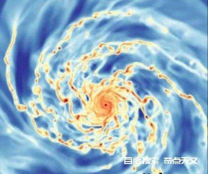 宇宙射线对星系中恒星形成的影响