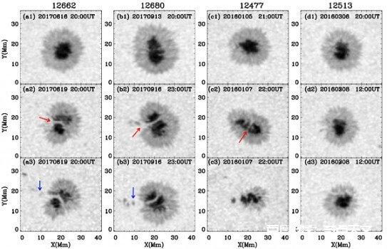 中国天文学家在太阳黑子衰退研究方面获进展