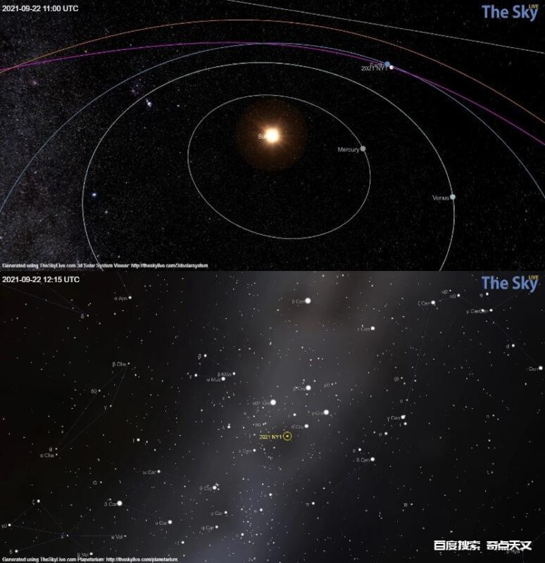 2021/09/22 小行星2021 NY1近地
