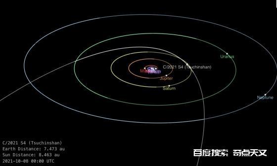 紫金山天文台再次发现彗星