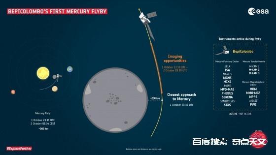 欧日合作的水星探测太空船贝皮科伦坡号将于10月2日上午飞掠水星