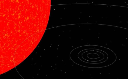 What happens if you replace the sun with Orion alpha star?
