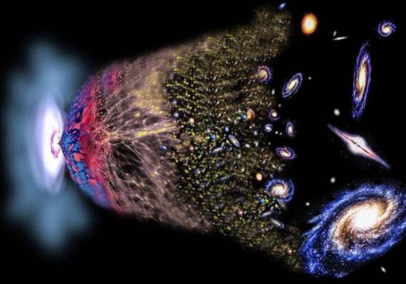 时间会是宇宙大爆炸之后产生的高维空间产物吗?
