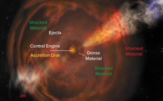发现了新的一类宇宙爆炸:快蓝光瞬变