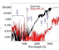 生命会找到出路──红矮星附近的行星很关键