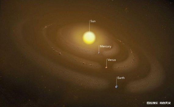 水星轨道发现千万公里环状结构,或将发现新的行星环!