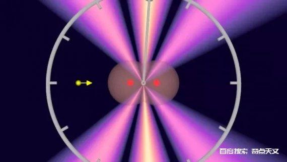 科学家测量出了史上最短的时间:仄普托秒