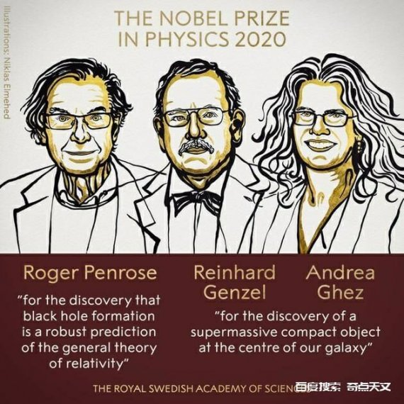 【盘点】2020年诺贝尔物理学奖