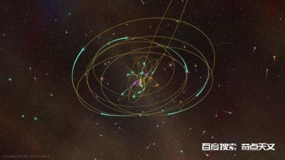 科学家找到研究银河系中心黑洞自转的方法