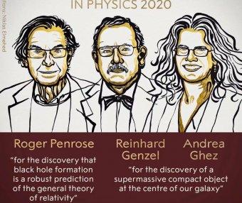 揭露宇宙最黑暗的秘密:黑洞──2020诺贝尔物理奖