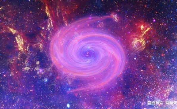 宇宙中的所有天体都有旋转,那宇宙本身也是旋转的吗?