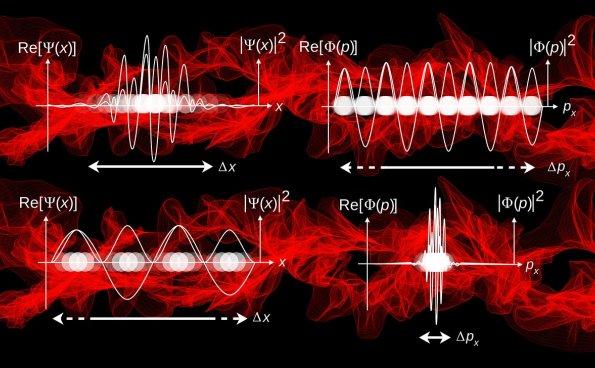 引力波的研究结果显示, 时空是四维的, 并没有其它维度