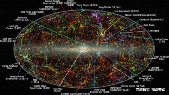如果宇宙是一个球体,那外面又是什么呢?