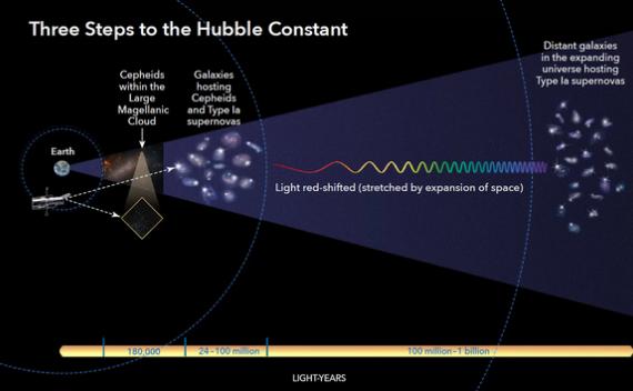 7个探寻宇宙起源重大发现:存在微小额外维度空间