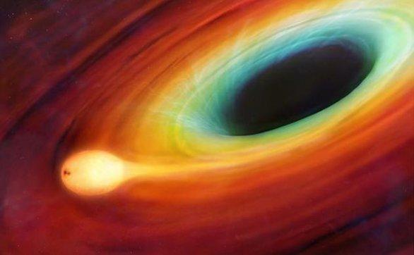 黑洞实验研究否决20多年主流理论:大量论文或需重写