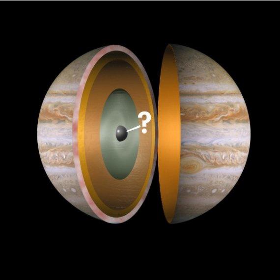 木星的四大谜案
