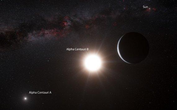 十大太阳系外行星排行榜