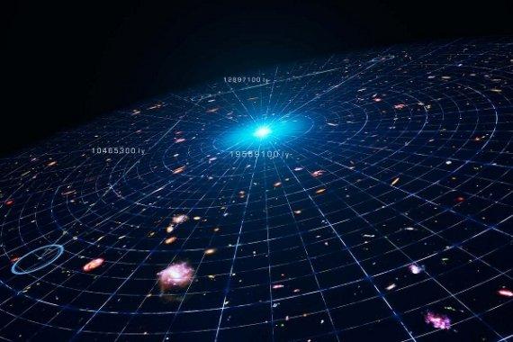 暗能量掌控了宇宙的命运?