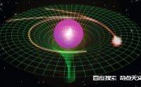 暗能量为何物