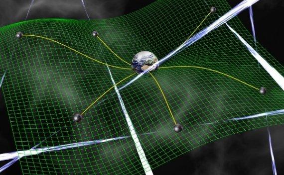 宇宙时钟:相对论的最终检验